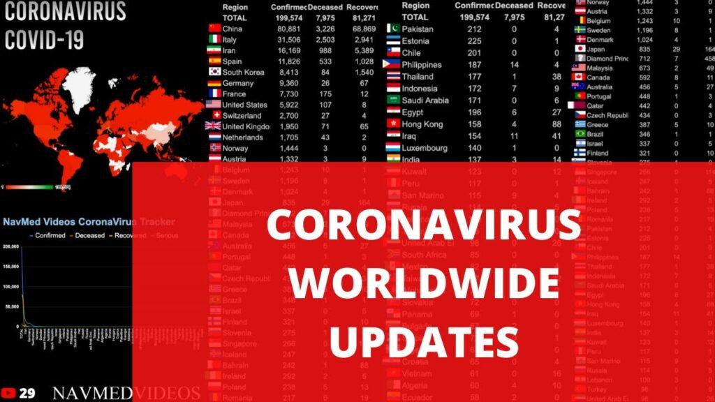 Coronavirus Live Map Real Time Latest Worldwide COVID 19